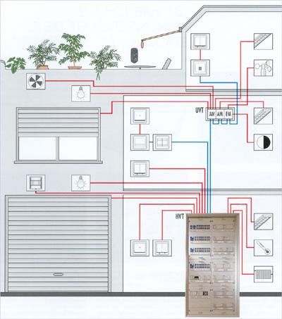 elektro. Black Bedroom Furniture Sets. Home Design Ideas